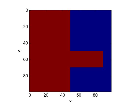Binary Image Skeletonisation With Python Geo Code My Scratchpad