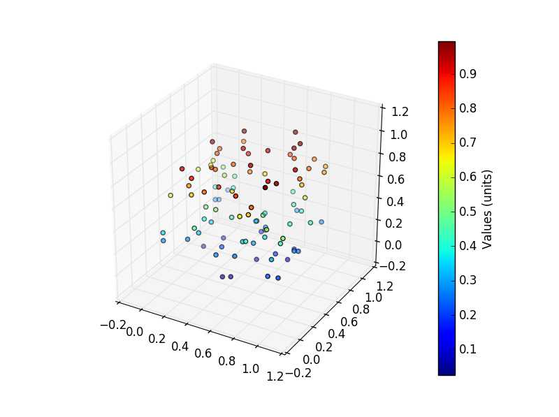 3D plotting with matplotlib – Geo-code – My scratchpad for